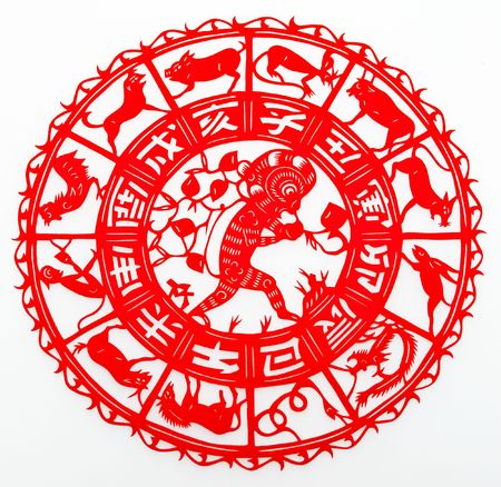 monkey, The paper cutting. The Chinese Zodiac.