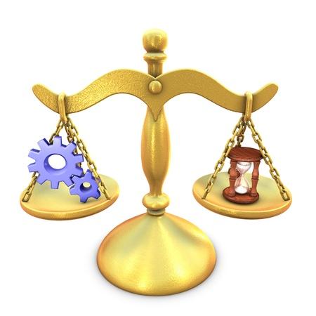 Metaphor of balancing between process and time consuming