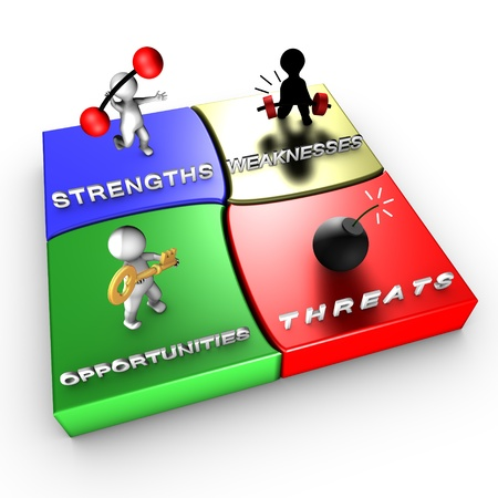 Photo pour The SWOT analysis is a strategic method used in order to evaluate Strengths, Weaknesses, Opportunities and Threats - image libre de droit