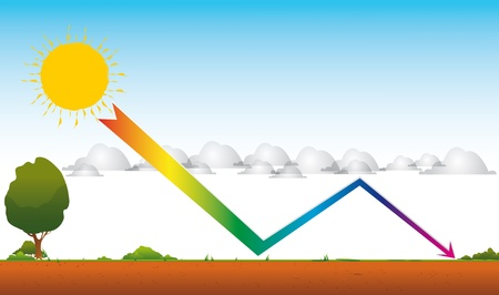 Drawing of global warming by a greenhouse effect  An arrow from the sun through the clouds toward the ground