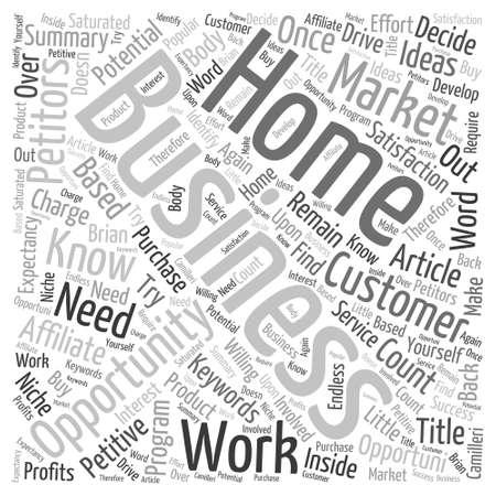 Home Business Ideas Word Cloud Concept