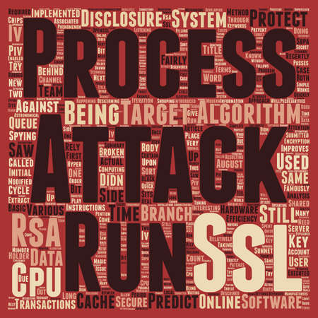 RSA Attack Efficiency Improves text background wordcloud concept