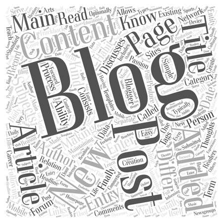Making Blogging A Habit Word Cloud Concept