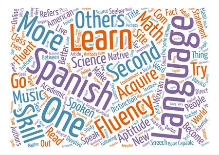 How Do I Become Fluent In A New Language Word Cloud Concept Text Background