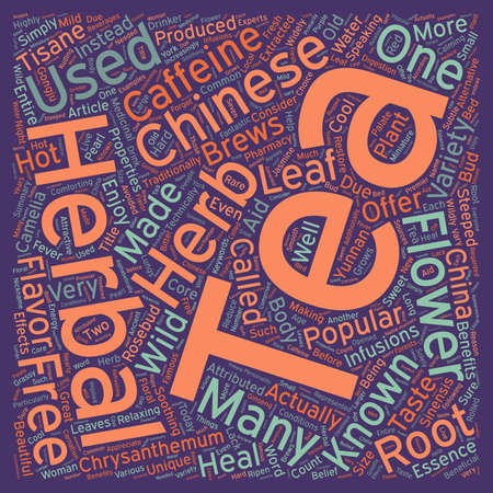 Common Chinese Herbal Teas text background wordcloud concept