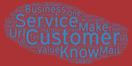 The Golden Rules Of Customer Service text background wordcloud concept
