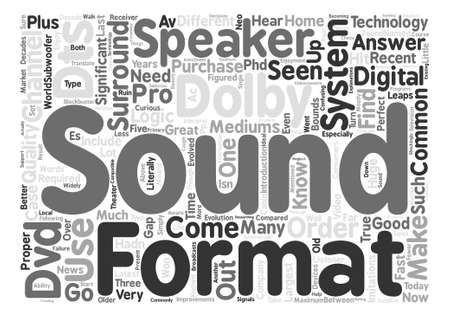 Common Surround Sound Formats Word Cloud Concept Text Background