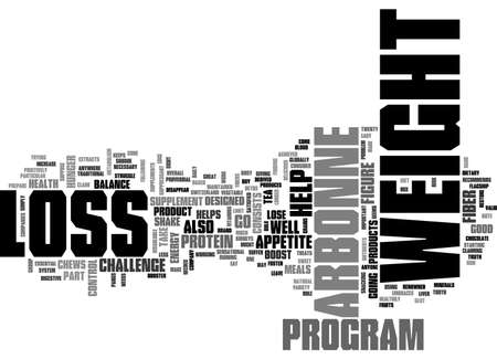 ARBONNE WEIGHT LOSS TEXT WORD CLOUD CONCEPT