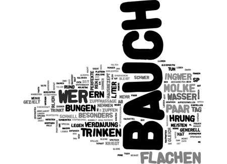 BAUCH MUSS WEG TEXT WORD CLOUD CONCEPT