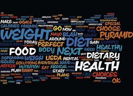 THE PERFECT DIET JUST FOR YOU Text Background Word Cloud Concept