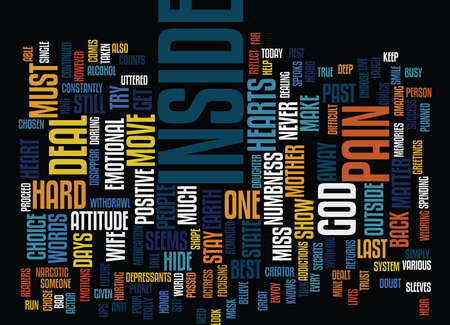 THE INSIDE IS WHAT COUNTS Text Background Word Cloud Concept