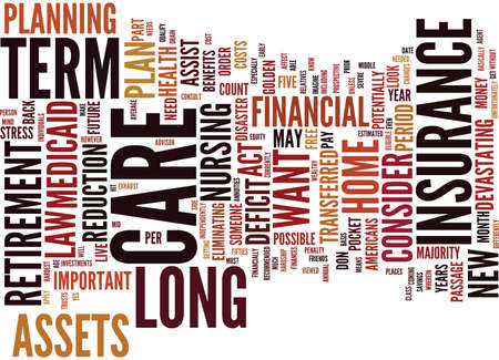 LONG TERM CARE INSURANCE SHOULD I GET THIS Text Background Word Cloud Concept