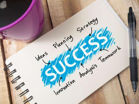 Foto de Success, business motivational inspirational quotes, words typography lettering concept - Imagen libre de derechos