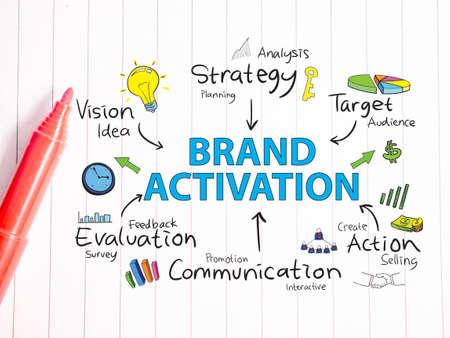 Photo pour Brand Activation. Motivational inspirational business marketing words quotes lettering typography concept - image libre de droit