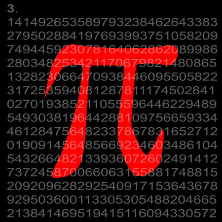The constant Pi with its value to several places