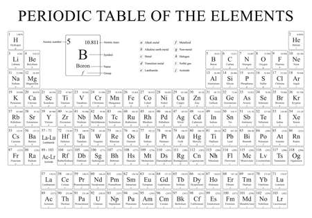 Illustration pour Periodic Table of the Elements in black and white  Vector image - image libre de droit