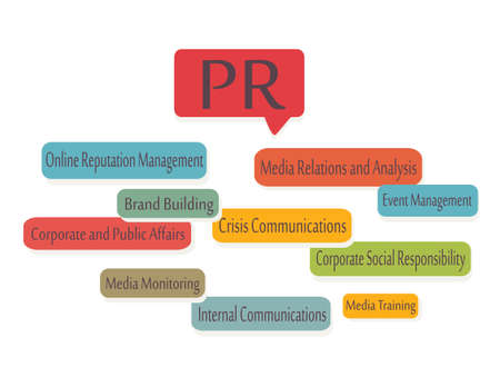 Public Relations  PR Graphic Presentation