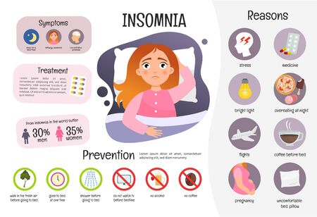 Illustration pour Vector medical poster insomnia. Reasons of the disease. Prevention. Illustration of a cute girl. - image libre de droit