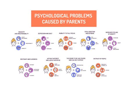 Illustration pour Psychological problems caused by parents color line icons set. Mental disorders. Connect with childhood and upbringing. Pictogram for web page, mobile app, promo. - image libre de droit