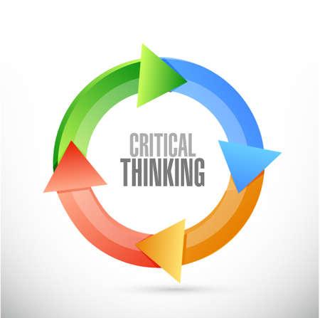 Illustration pour Critical Thinking cycle sign illustration design graphic - image libre de droit