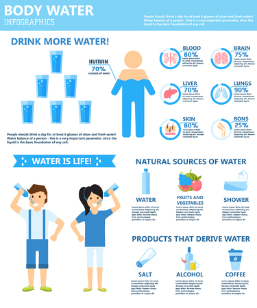 Illustration pour Water is life infographic idea poster liquid information and water infographic diagram banner. Water infographic statistics vector. Drink more body water infographics natural sources vector symbols. - image libre de droit