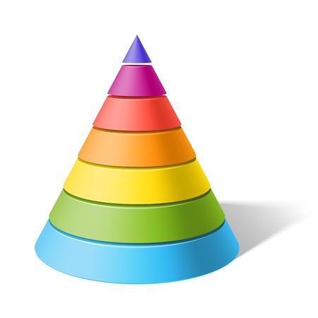 Layered cone