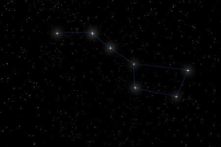 Photo pour Big Dipper Constellation, Ursa Major, The Great Bear - image libre de droit