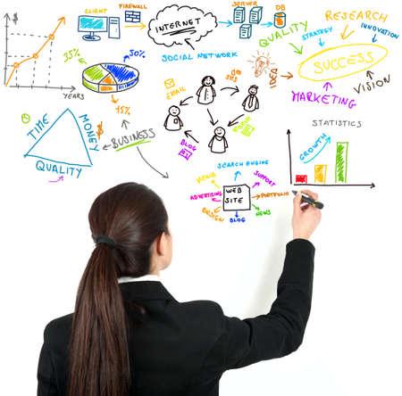 Foto de Businesswoman draw modern business concept - Imagen libre de derechos