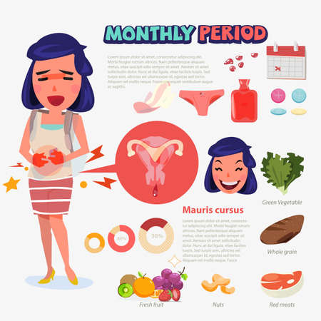 Woman character holds her stomach and bends over in pain from cramps by periods come with menstruation elements. infographic - vector illustration