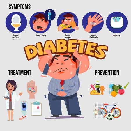 Ilustración de diabetes symptom, treatment or prevention infographic - vector illustration - Imagen libre de derechos