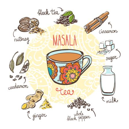 Vector illustration with traditional indian hot drink Masala tea. Hand drawn ornate cup and doodle ingredients: milk, sugar and spices. Recipe card with isolated objects on white background.のイラスト素材