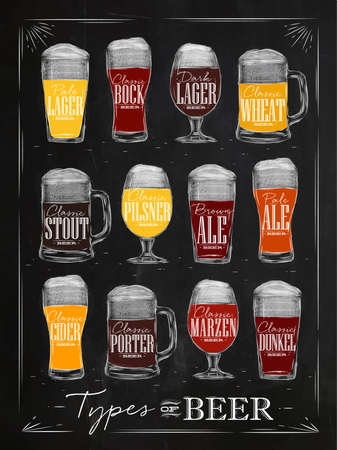 Poster beer types with main types of beer pale lager, bock, dark lager, wheat, brown ale, pale ale, cider, porter, marzen, dunkel drawing with chalk in vintage style on chalkboard.