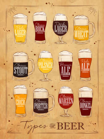 Poster beer types with main types of beer pale lager, bock, dark lager, wheat, brown ale, pale ale, cider, porter, marzen, dunkel drawing in vintage style on background