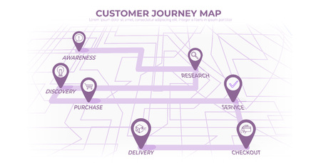 Illustration for Customer journey map, process of customer buying decision, a road map of customer experience flat concept with icons. Vector banner - Royalty Free Image