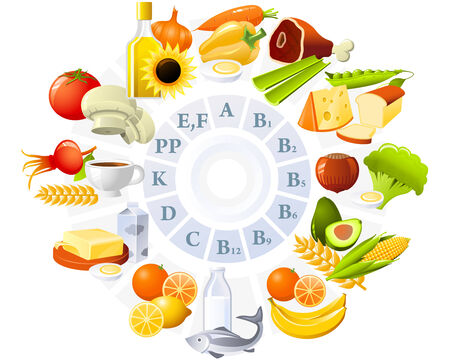 Illustration pour Table of vitamins - set of food icons organized by content of vitamins - image libre de droit