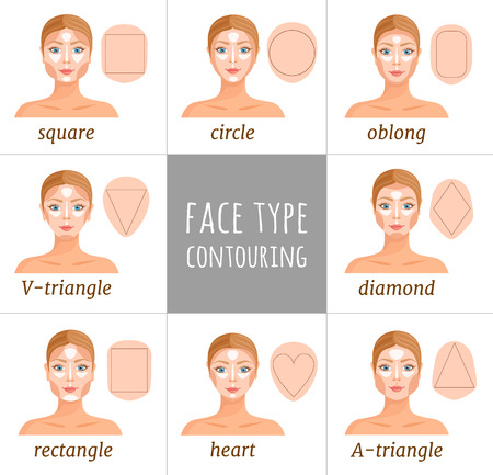 Astonishing Contouring For Different Face Shapes Vector Makeup Guide A Set Natural Hairstyles Runnerswayorg
