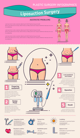 Illustrated set with liposuction surgery  Infographics with