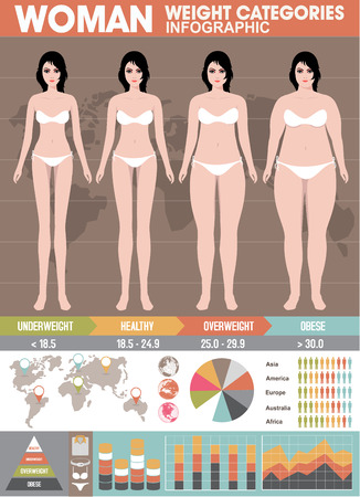 healthy diet vector infographics for your design
