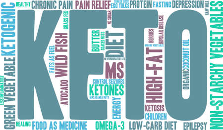 Keto word cloud on a white background.