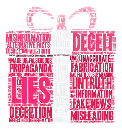 Lying Meaning