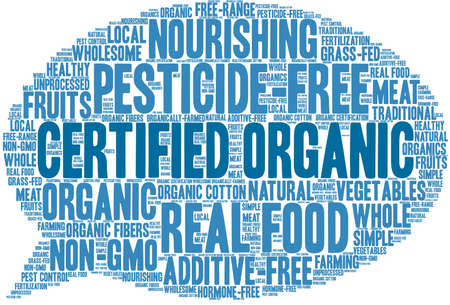 Certified Organic word cloud on a white background.