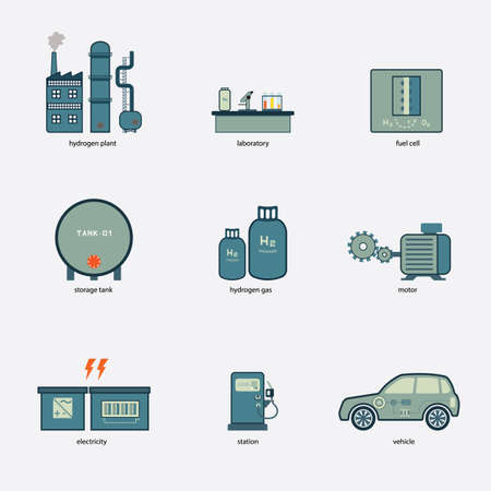 hydrogen to electric energy by fuel cell in simple icon