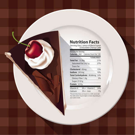 Vector of Nutrition facts of chocolate cake with cherry