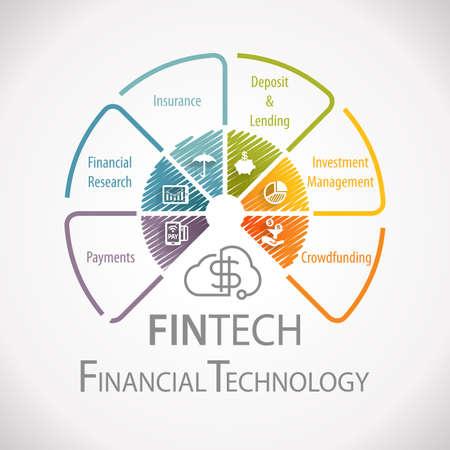 Photo pour Fintech Financial Technology Business Service Monetary Infographic - image libre de droit