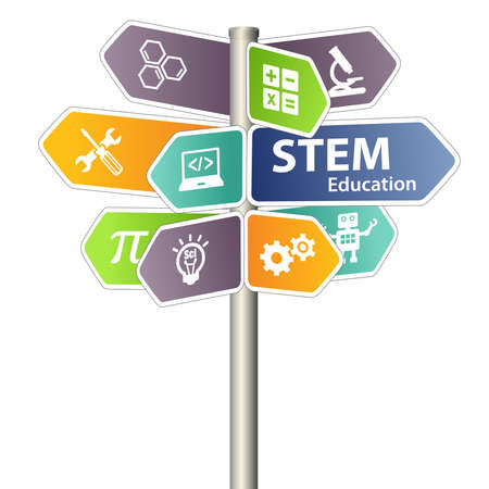 STEM Education Sign. Science Technology Engineering Mathematics.