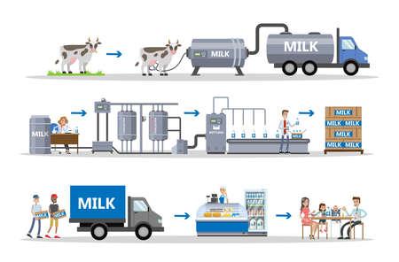 Ilustración de Milk factory set with automatic machines and workers. - Imagen libre de derechos