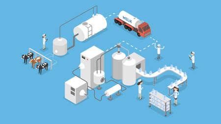 Illustration pour Milk production illustration. - image libre de droit