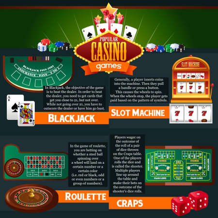 A vector illustration of Casino Games Infographic
