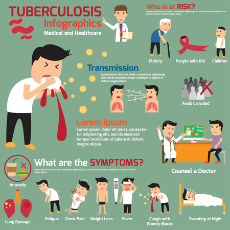 Tuberculosis element infographics. Medical and healthcare vector illustration.