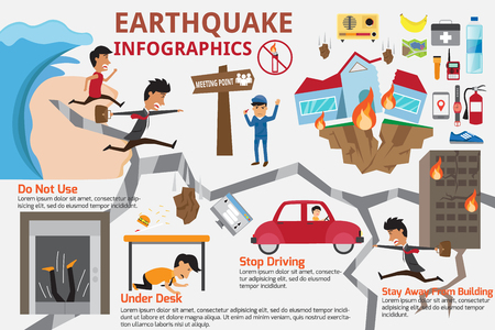 Earthquake infographics elements. How to protect yourself during an earthquake.